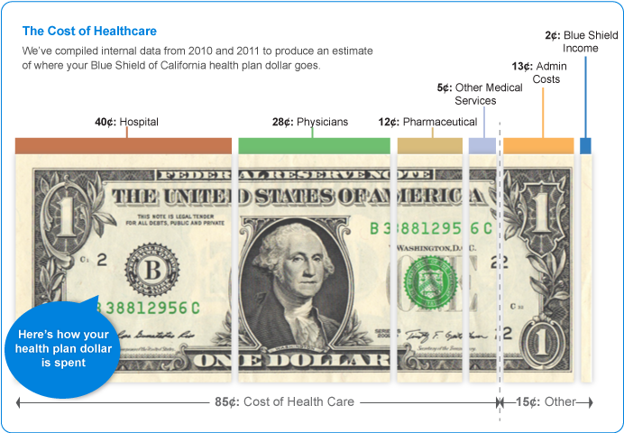 how do hmo affect health care costs Health insurance companies seek big rate increases for  said its proposed increase of 36 percent could affect more than  coventry health care,.